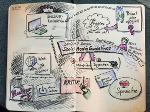 "Sketchnote zur Barcamp-Session ""Social Media Guidelines"""