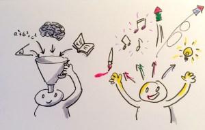 Lernen und Kreativität