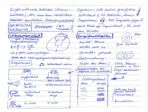 Sketchnote PhaS 2