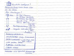 Sketchnote PhaS 5
