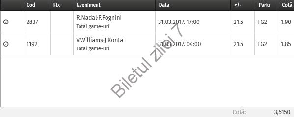 Biletul zilei tenis 31 Martie 2017