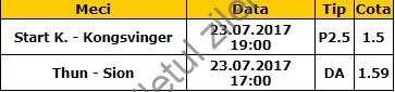 Biletul zilei COTA 2 propus de BZ7 (23.07.2017)