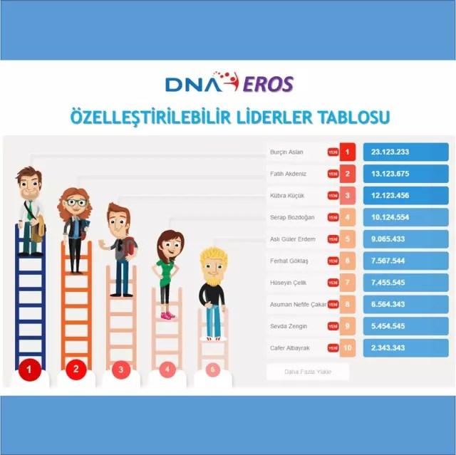 , DNA EROS – Oyunlaştırma (Gamification) Platformu