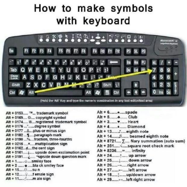 klavye ile semboller nasıl yapılır