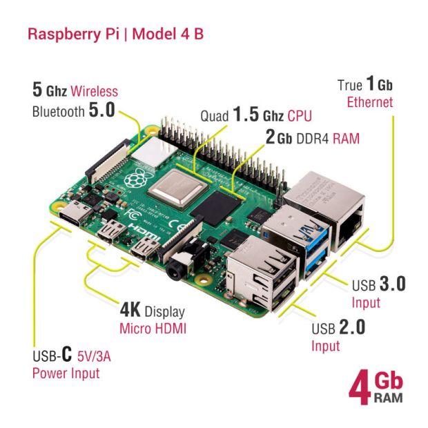 Raspberry Pi 4 nedir