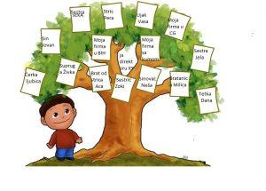 porodicno-stablo-drvo-popunjeno-sa-familijom