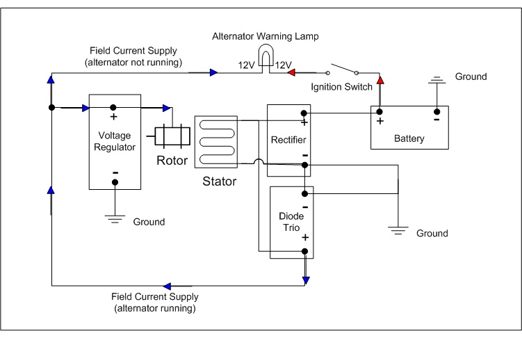 12si alternator wiring diagram gm regulator wiring diagram elsavadorla
