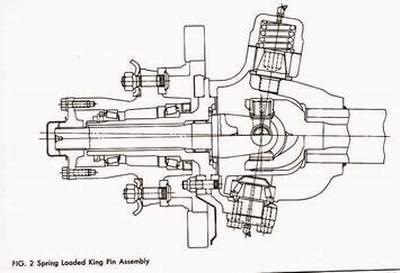Parts Diagram Front Axle Ford Truck Enthusiasts Forums