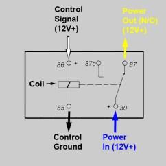 Double Pole Relay Wiring Diagram Car Audio Billavista Com Atv Tech Article By