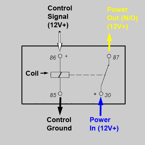 87a Relay Schematic, 87a, Free Engine Image For User