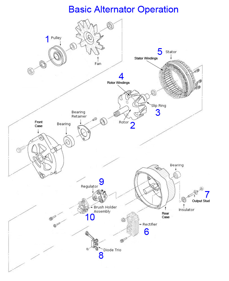 American Champion Alternator Wiring Diagram : 43 Wiring