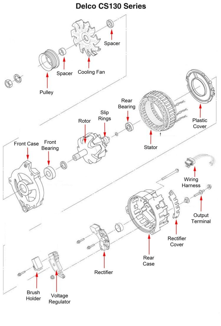Gm Alternator Parts Diagram, Gm, Free Engine Image For