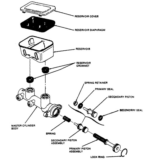 Ford Tempo Master Cylinder Diagram. Ford. Auto Parts