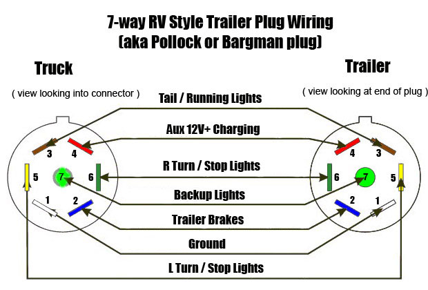 wiring diagram for round 4 pin trailer plug wiring diagram 6 pole trailer wiring diagram diagrams