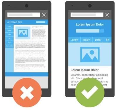 web-mobile-responsiveness