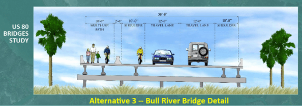 Bull River Bridge proposal