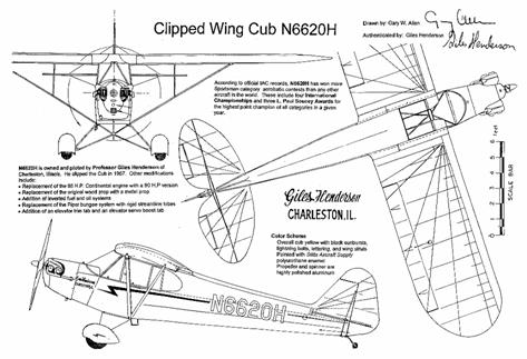 Free coloring pages of piper cub