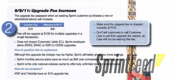 Sprint fees