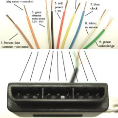 Playstation 2 To Usb Wiring Diagram 2001 Honda Accord Fuse Box Controller Arduino Library V1.0 « The Mind Of Bill Porter