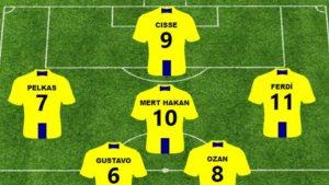 Erol Bulut'un Yeni Malatyaspor maçı 11'i