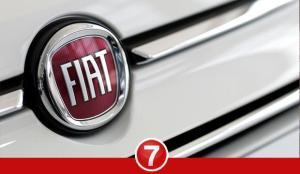 Fiat 71 bin TL indirim kampanyası devam ediyor! 2021 Fiat Fiorino Egea 500 Doblo güncel fiyatı