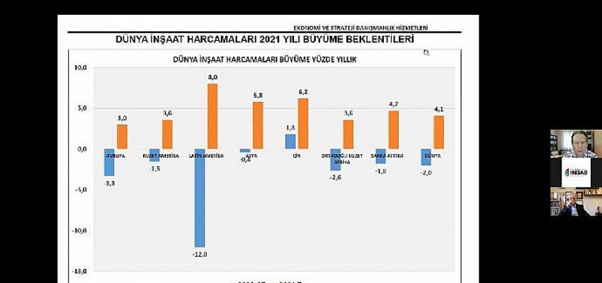Türkiye İMSAD 41. Gündem Buluşmaları'nda 'Pandexit' konuşuldu