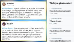 Twitter'da Açılan '#Morardınızmı' Etiketine Tepki Yağıyor: 'Potansiyel Katiller, Tecavüzcüler!'