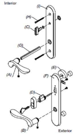 Marvin French Patio Door Handle Sets
