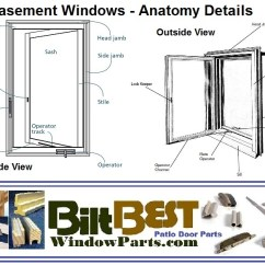 Parts Of A Window Frame Diagram 2002 Honda Accord Ex Stereo Wiring Repair - Andersen | Biltbest