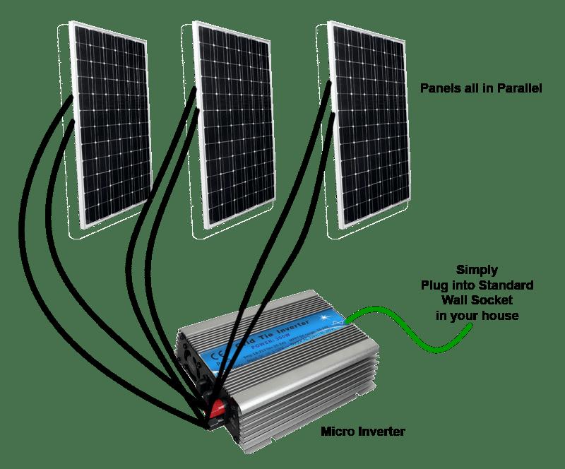 Cis Wiring Diagram Transformer Diagrams Wiring Diagram
