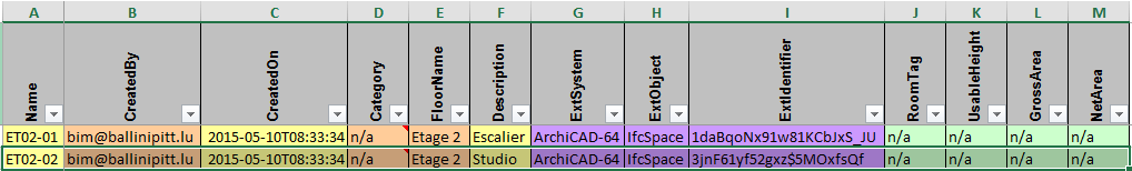 BIMblog_04b_COBie_Space_Archicad-COBie-export-Traducteur-general