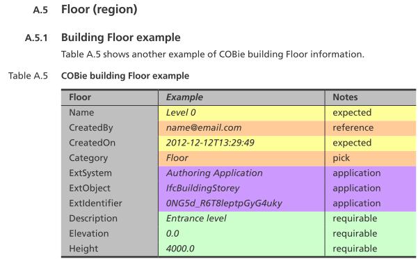 BS_1192-4-2014_Floor