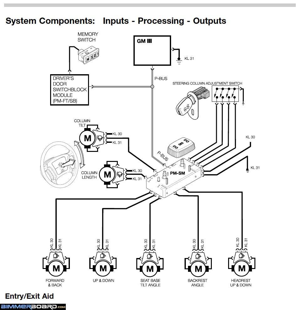 e46 m3 seat wiring diagram wall socket bmw z4 manual e books e60 tjf yogaundstille de u2022bmw passenger occupancy matt sensor