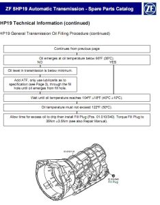 Additional instructions directly from zf the manufacturer of transmission also bmw  ci auto change rh bimmerinfo