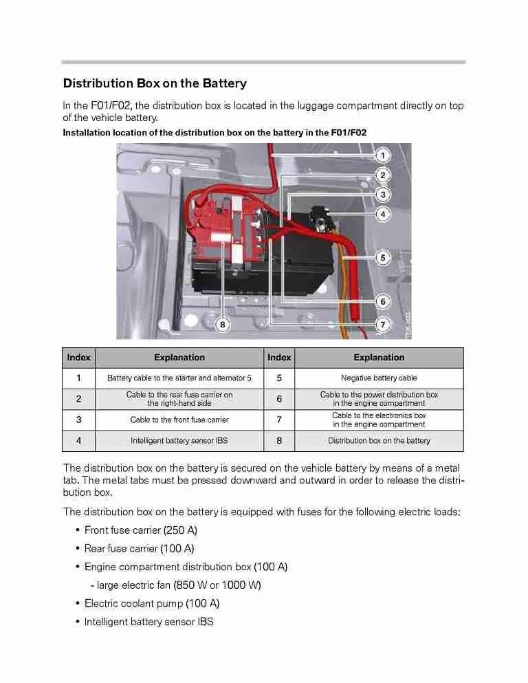 BMW Rear Power Distribution Box Bimmerscan