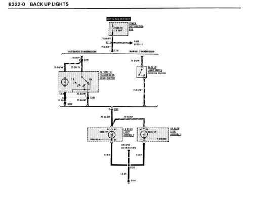 small resolution of reverse lights fuse box wiring diagram third levelbmw fuse box reverse wiring diagram blog charger fuse