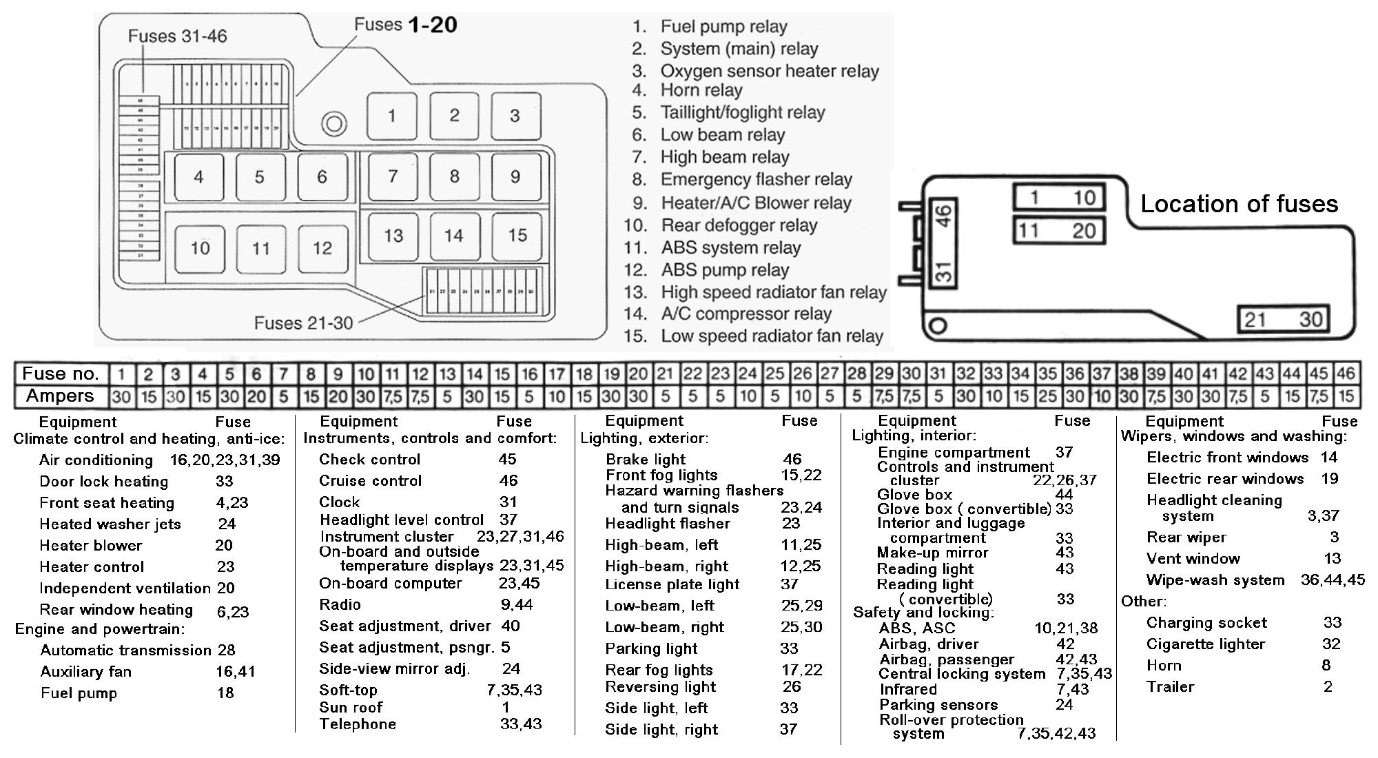 fuse diagram for 2001 bmw 740i