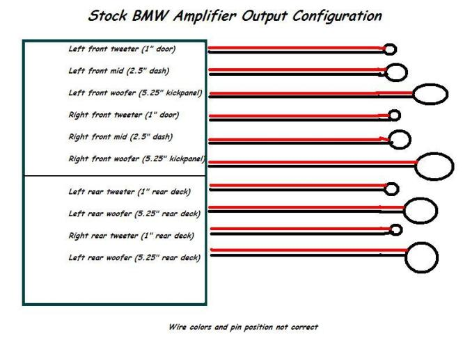bmw e34 540i wiring diagram wiring diagram installation of stereo in e34 540i bmw forum bimmerwerkz