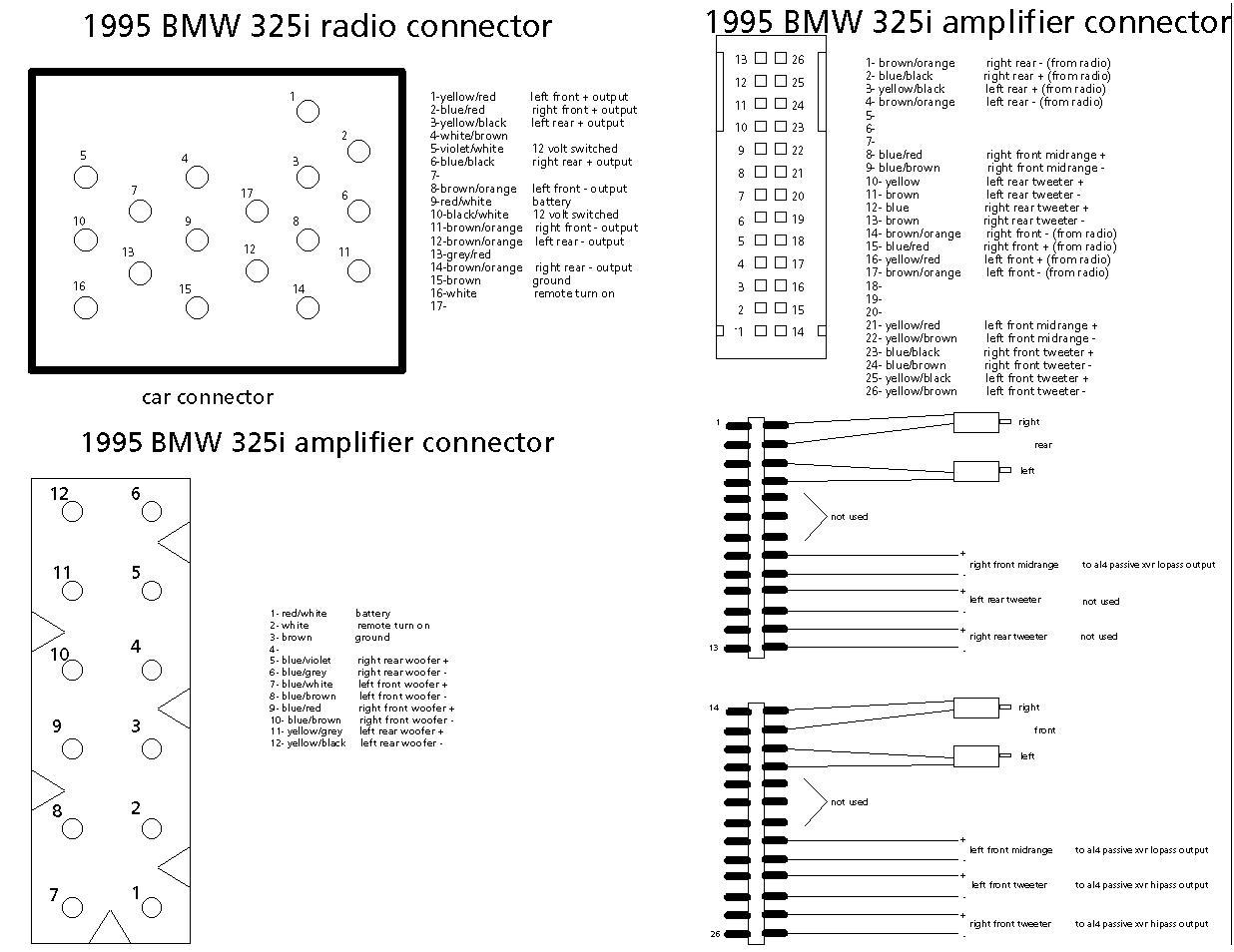 E34 Amplifier Hell