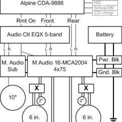 Bmw Z3 Audio Wiring Diagram Lawn Boy 10685 Parts E36 Subwoofer