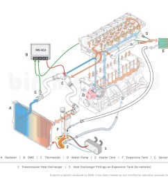 bmw engine cooling system diagram wiring diagram fascinating bmw engine cooling diagram [ 900 x 903 Pixel ]
