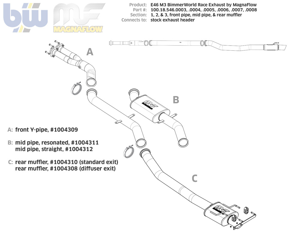 medium resolution of e46 m3 section 1 bimmerworld by magnaflow racing y pipey pipe exhaust diagram 18