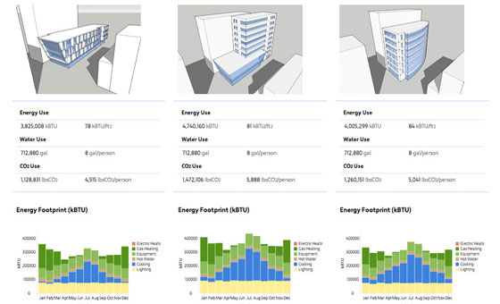 Make real-time design analysis of Mechanical Systems with Sefaira's latest software