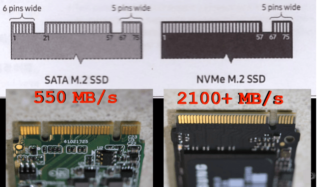 M 2 New Fast Ssd Binary World Yesterday Today And