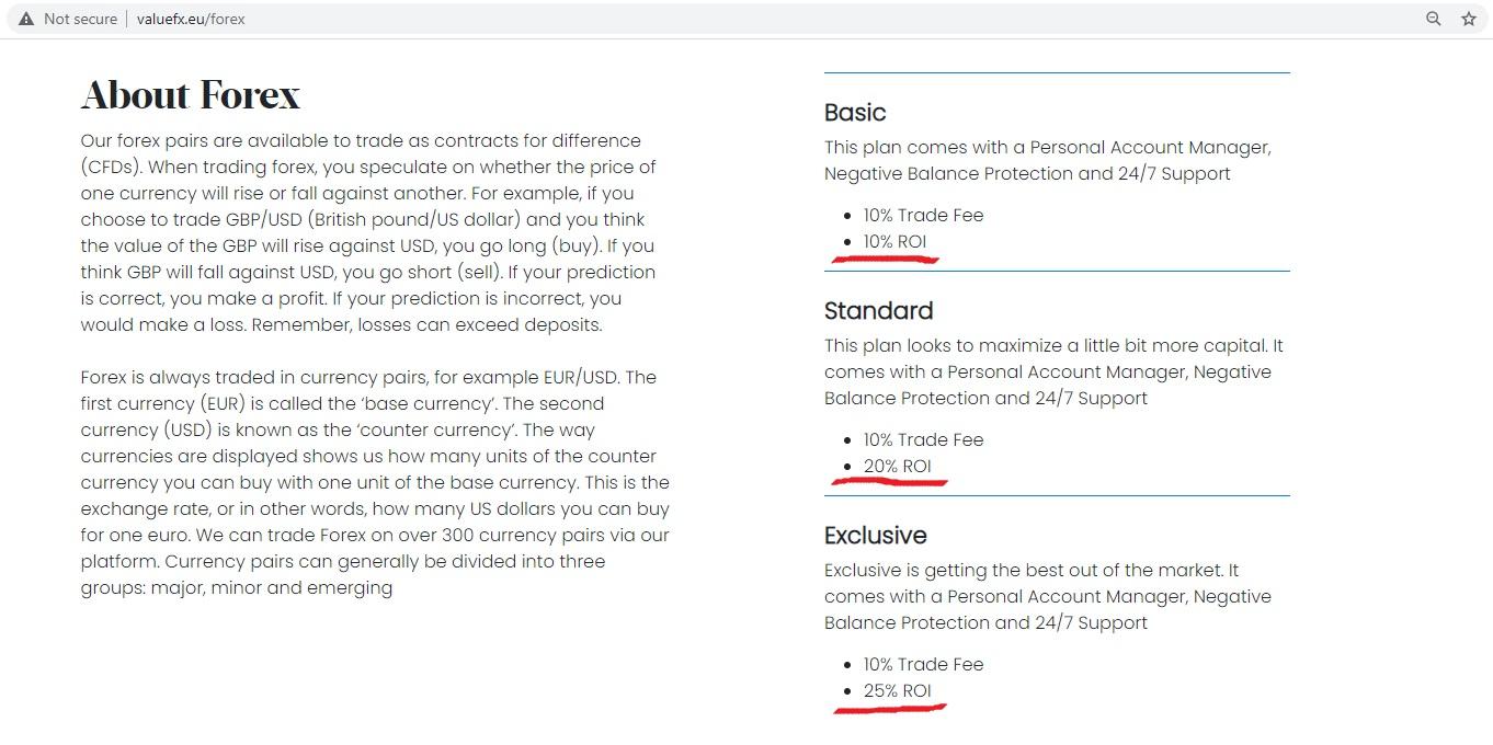 Valuefx.eu review.