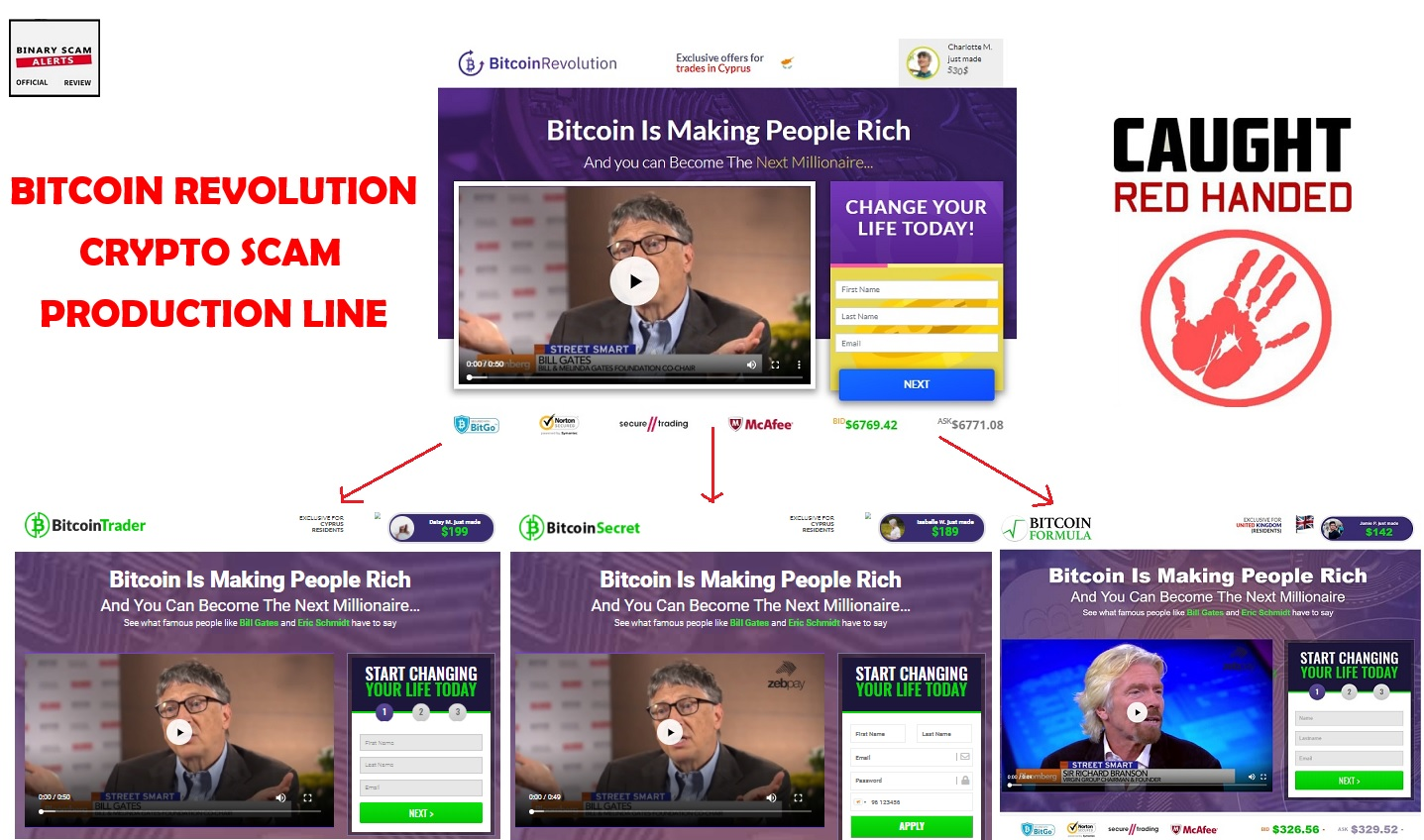 Bitcoin Revolution Review, SCAM Bitcoin Revolution or Legit App