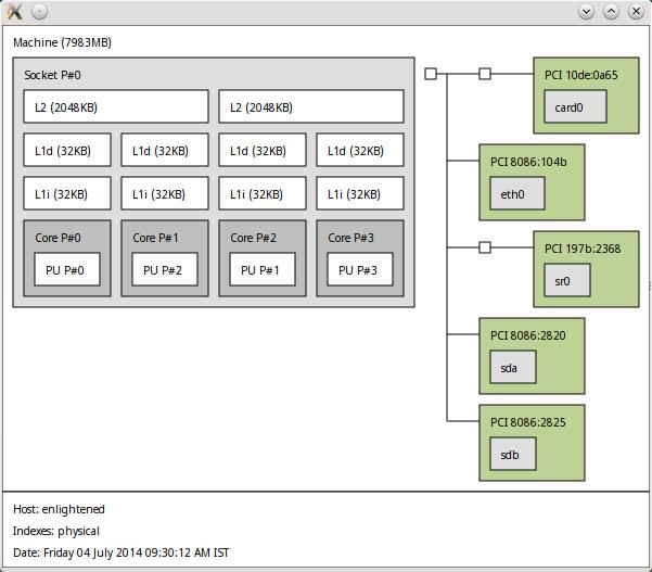 linux hwloc command