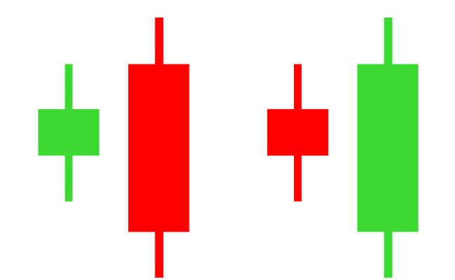 Trading Patterns Including Two Candlesticks