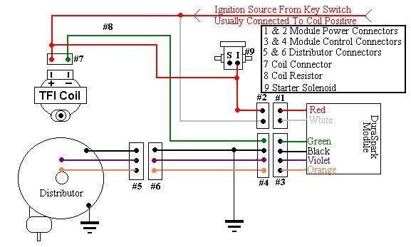 1985 ford duraspark wiring diagram