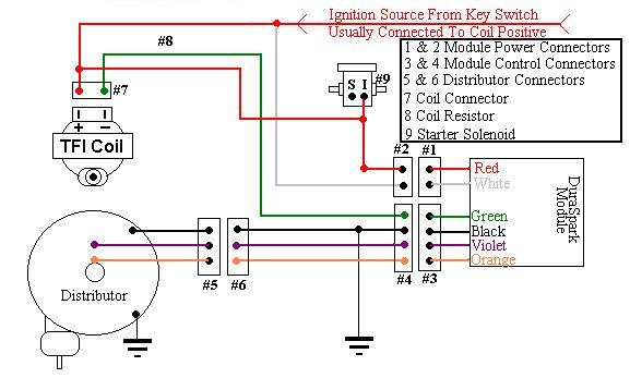 Accel Ignition Module Wiring Diagram Ford   Schematic Diagram on